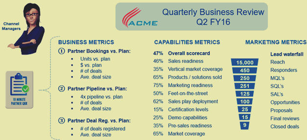 Free Quarterly Business Review Template EmetOnlineBlog - Quarterly business plan template